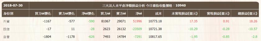 20180730 index4
