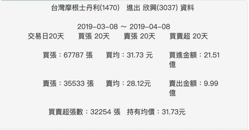 螢幕快照 2019-04-08 下午7.35.20