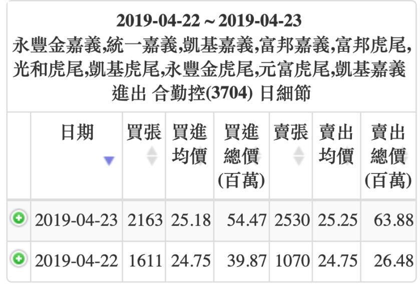 螢幕快照 2019-04-23 下午5.41.54.png